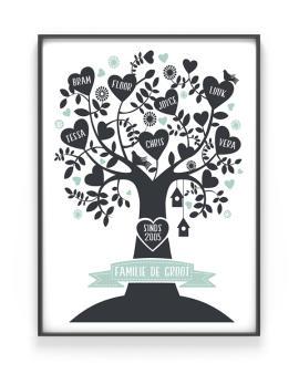 Family Tree Poster - Gepersonaliseerde stamboom poster zelf maken bij Printcandy