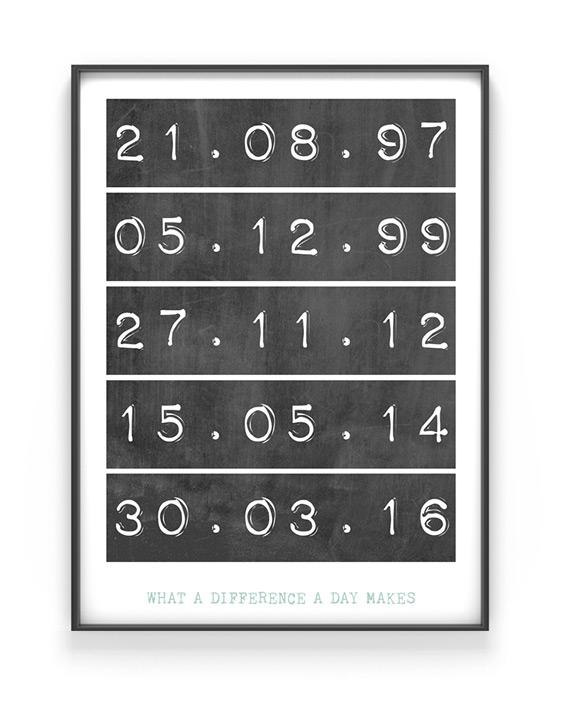 Special Dates - Datum Poster met eigen tekst maken