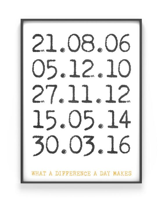 special dates poster - zwart-wit poster met eigen tekst zelf maken bij Printcandy