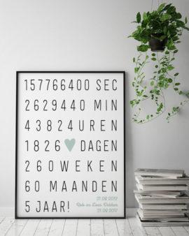 Huwelijk Jubileum Poster - Gepersonaliseerde trouwposter met eigen tekst zelf maken bij Printcandy