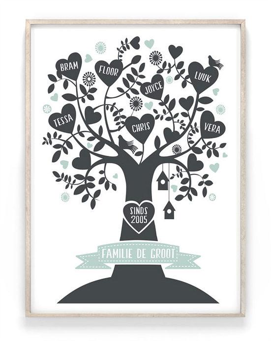 Familie Tree - Gepersonaliseerde Poster Stamboom met namen gezinsleden