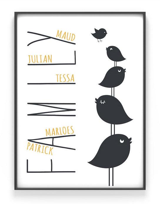Top 10 Mooiste Moederdag Cadeaus - Bird Family Print - Gepersonaliseerd met namen gezin - Printcandy