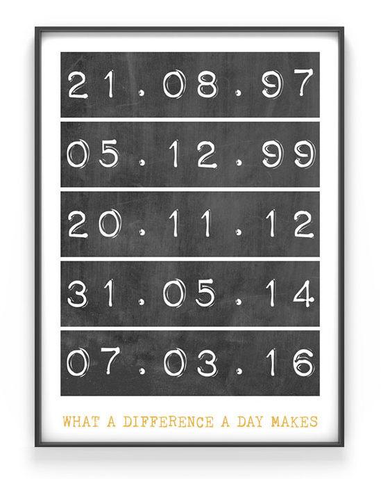Special Dates Print - Origineel Moederdag Cadeau - Poster bijzondere data in zwart-wit met accent-kleur