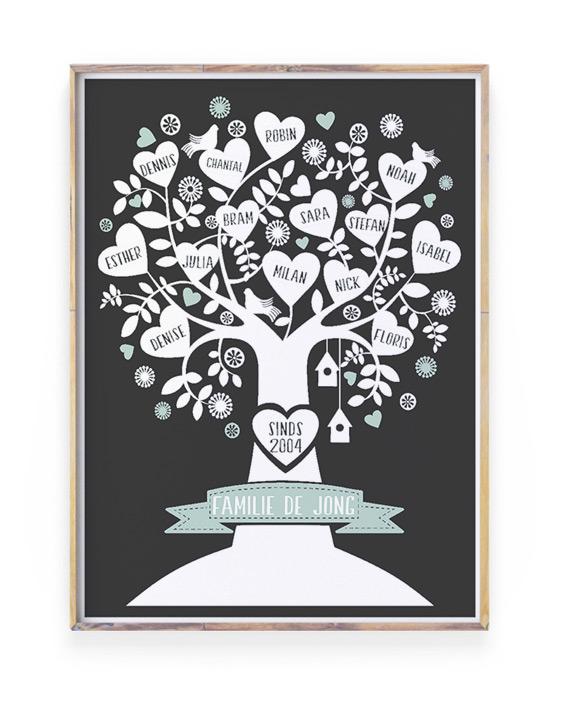 Gepersonaliseerde Familie Poster met stamboom en namen gezinsleden