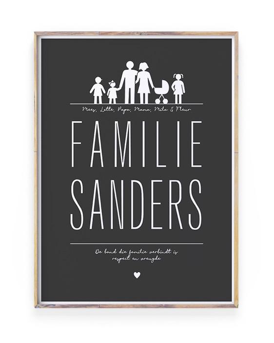 Familie Poster, gepersonaliseerd met naam voor moederdag 2018