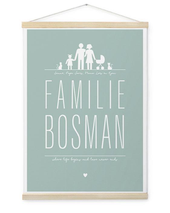 Familie Canvas Poster | Gepersonaliseerd | Mintgroen | Printcandy