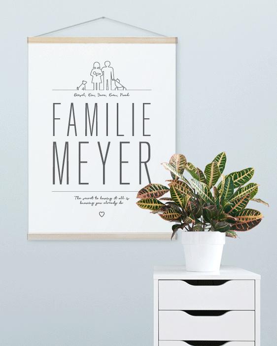 Gepersonaliseerde Familie Poster op Canvas | Printcandy