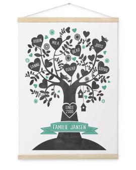 Familieboom Canvas Poster | Gepersonaliseerde Textielposter | Printcandy