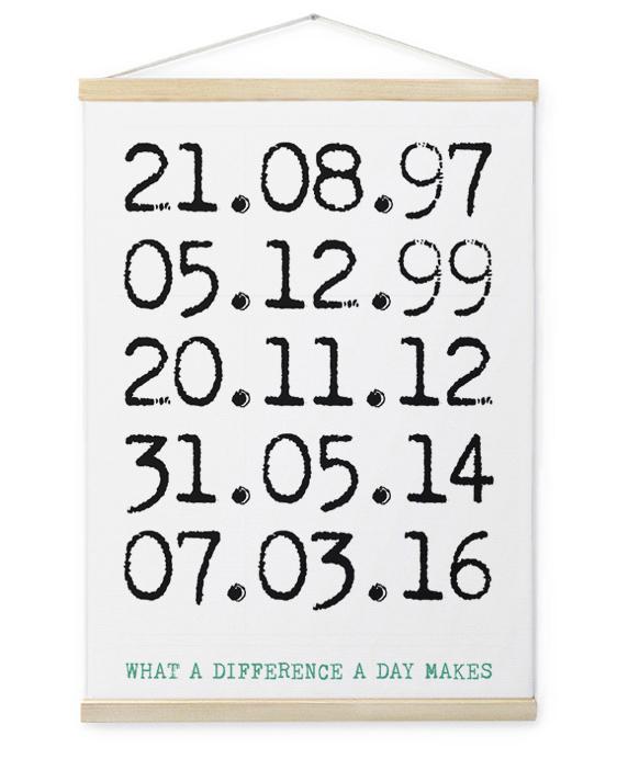 Special Dates Canvas Poster | Gepersonaliseerde Textielposter | Printcandy