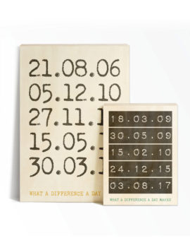 Hout Poster | Gepersonaliseerde Datum Houtprint | Printcandy